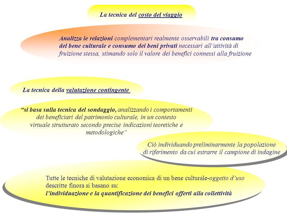 Analizza le relazioni complementari realmente osservabili tra consumo del bene culturale e consumo dei beni privati necessari allattività di fruizione