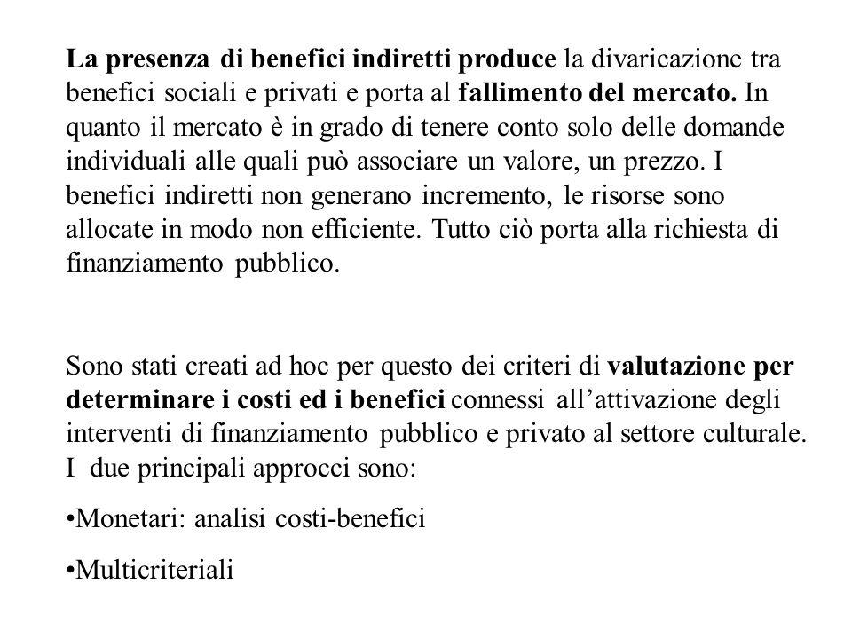 La presenza di benefici indiretti produce la divaricazione tra benefici sociali e privati e porta al fallimento del mercato. In quanto il mercato è in