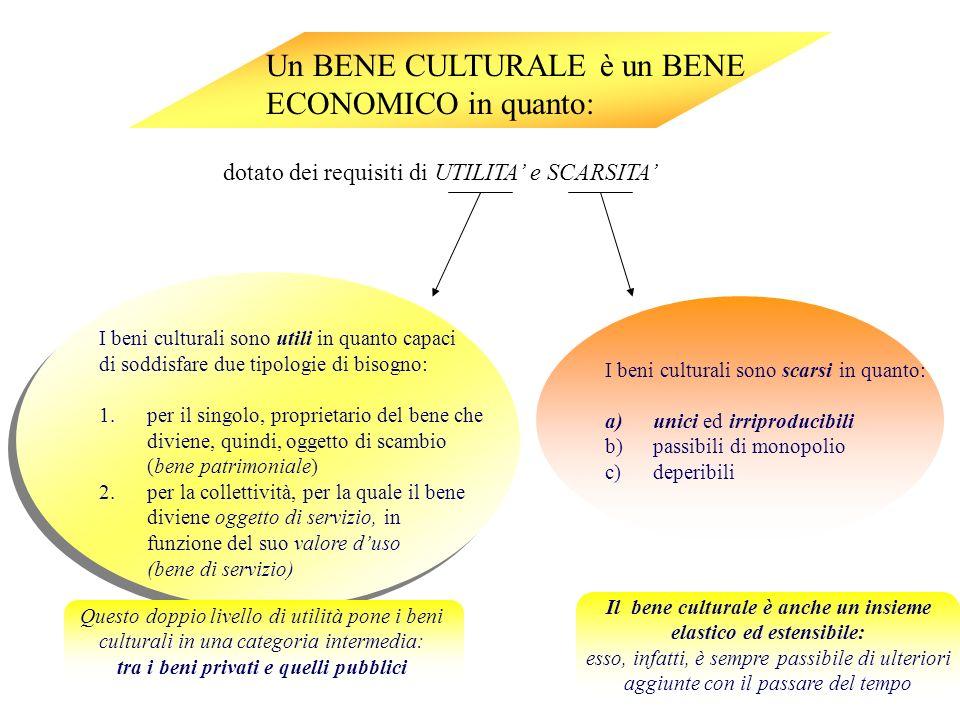 Un BENE CULTURALE è un BENE ECONOMICO in quanto: dotato dei requisiti di UTILITA e SCARSITA I beni culturali sono utili in quanto capaci di soddisfare