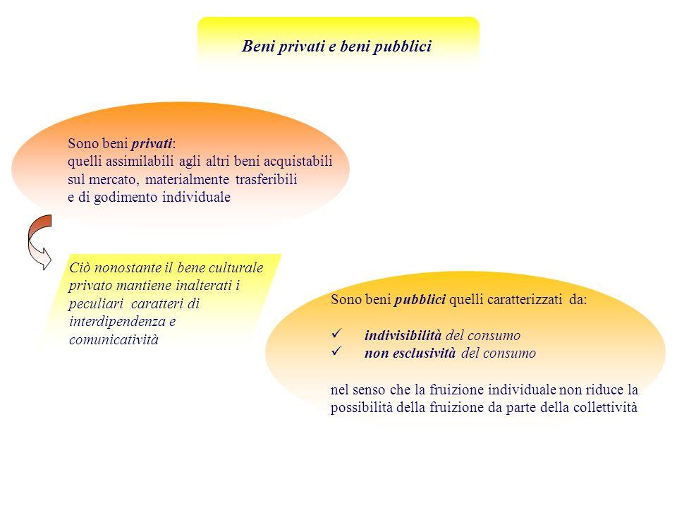 Beni privati e beni pubblici Sono beni privati: quelli assimilabili agli altri beni acquistabili sul mercato, materialmente trasferibili e di godiment