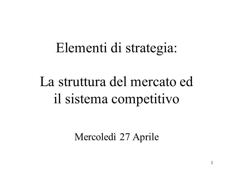 1 Elementi di strategia: La struttura del mercato ed il sistema competitivo Mercoledì 27 Aprile