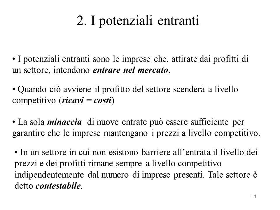14 2. I potenziali entranti I potenziali entranti sono le imprese che, attirate dai profitti di un settore, intendono entrare nel mercato. Quando ciò