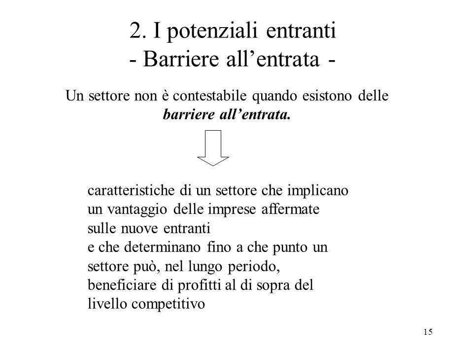 15 2. I potenziali entranti - Barriere allentrata - Un settore non è contestabile quando esistono delle barriere allentrata. caratteristiche di un set