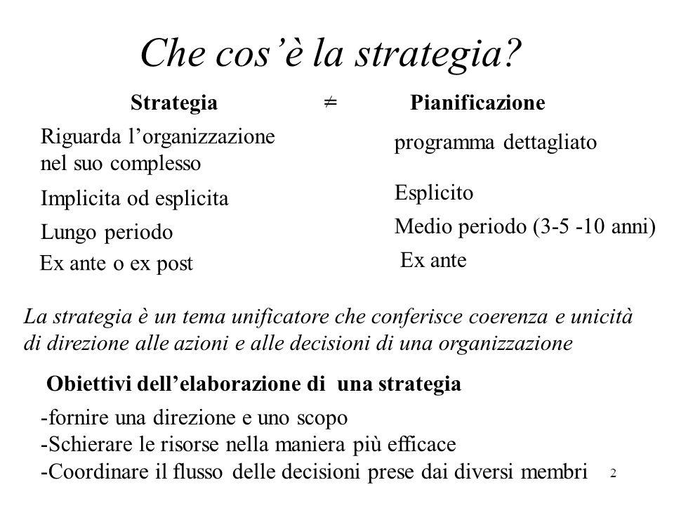 2 Che cosè la strategia? programma dettagliato La strategia è un tema unificatore che conferisce coerenza e unicità di direzione alle azioni e alle de