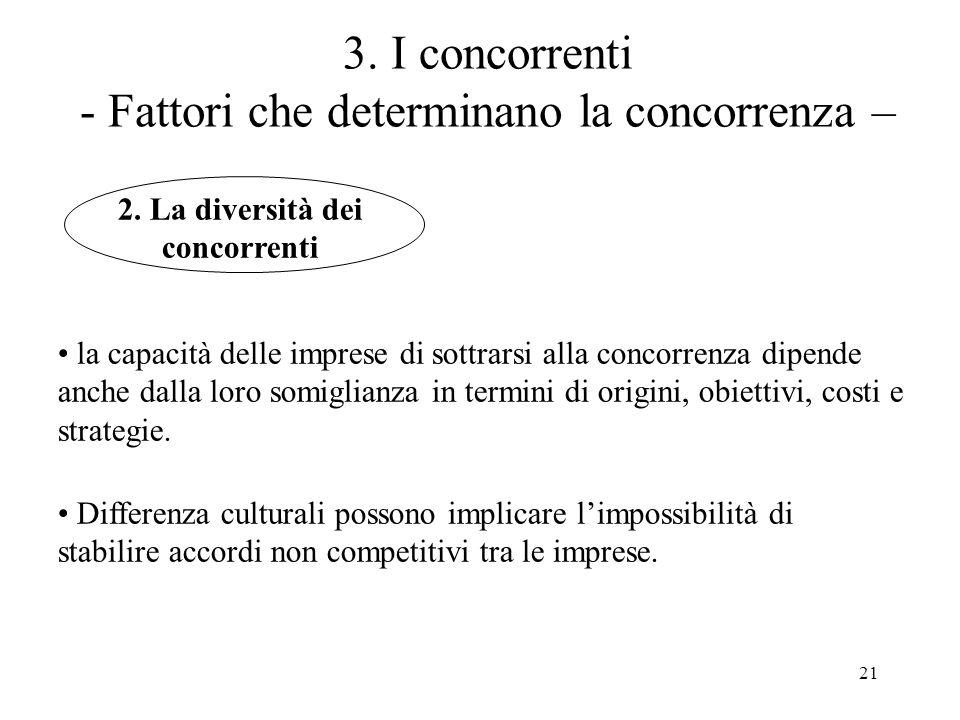 21 3. I concorrenti - Fattori che determinano la concorrenza – la capacità delle imprese di sottrarsi alla concorrenza dipende anche dalla loro somigl