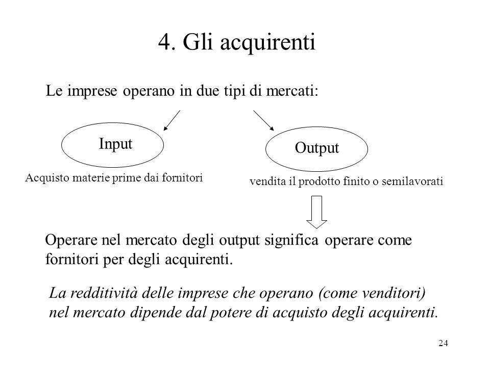 24 4. Gli acquirenti Le imprese operano in due tipi di mercati: Input Output Acquisto materie prime dai fornitori vendita il prodotto finito o semilav