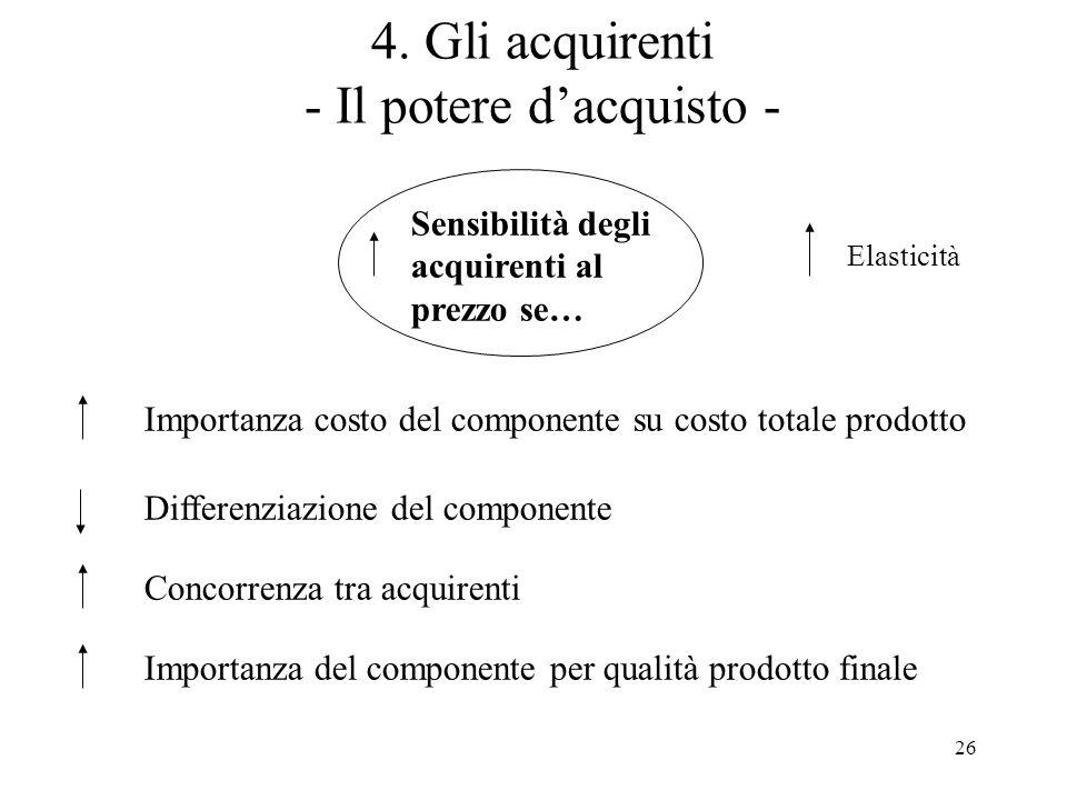 26 4. Gli acquirenti - Il potere dacquisto - Sensibilità degli acquirenti al prezzo se… Importanza costo del componente su costo totale prodotto Diffe