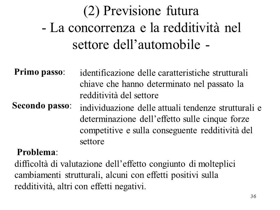 36 (2) Previsione futura - La concorrenza e la redditività nel settore dellautomobile - Primo passo: identificazione delle caratteristiche strutturali