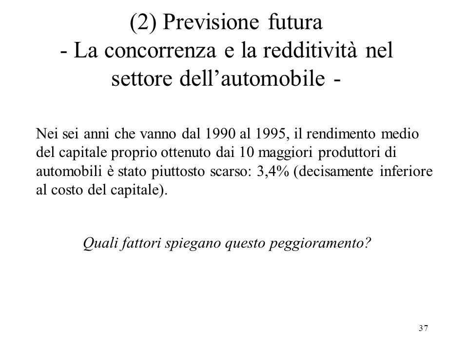 37 (2) Previsione futura - La concorrenza e la redditività nel settore dellautomobile - Nei sei anni che vanno dal 1990 al 1995, il rendimento medio del capitale proprio ottenuto dai 10 maggiori produttori di automobili è stato piuttosto scarso: 3,4% (decisamente inferiore al costo del capitale).