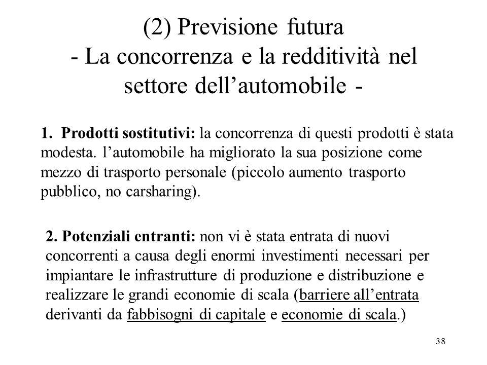 38 (2) Previsione futura - La concorrenza e la redditività nel settore dellautomobile - 1. Prodotti sostitutivi: la concorrenza di questi prodotti è s