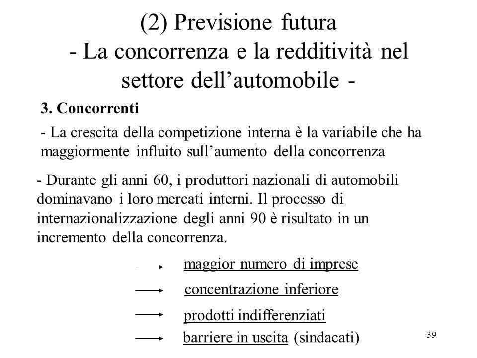 39 (2) Previsione futura - La concorrenza e la redditività nel settore dellautomobile - 3. Concorrenti - La crescita della competizione interna è la v