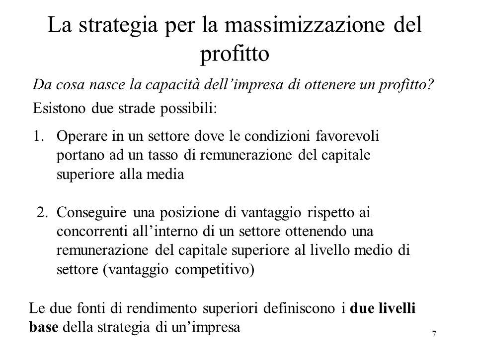 7 La strategia per la massimizzazione del profitto Da cosa nasce la capacità dellimpresa di ottenere un profitto? Esistono due strade possibili: 1.Ope