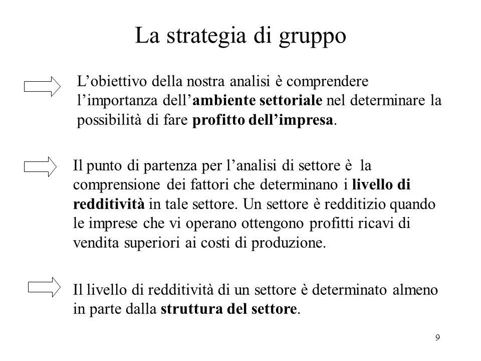 9 La strategia di gruppo Lobiettivo della nostra analisi è comprendere limportanza dellambiente settoriale nel determinare la possibilità di fare prof