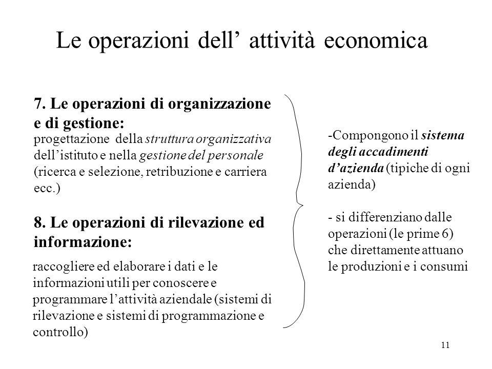 11 7.Le operazioni di organizzazione e di gestione: 8.