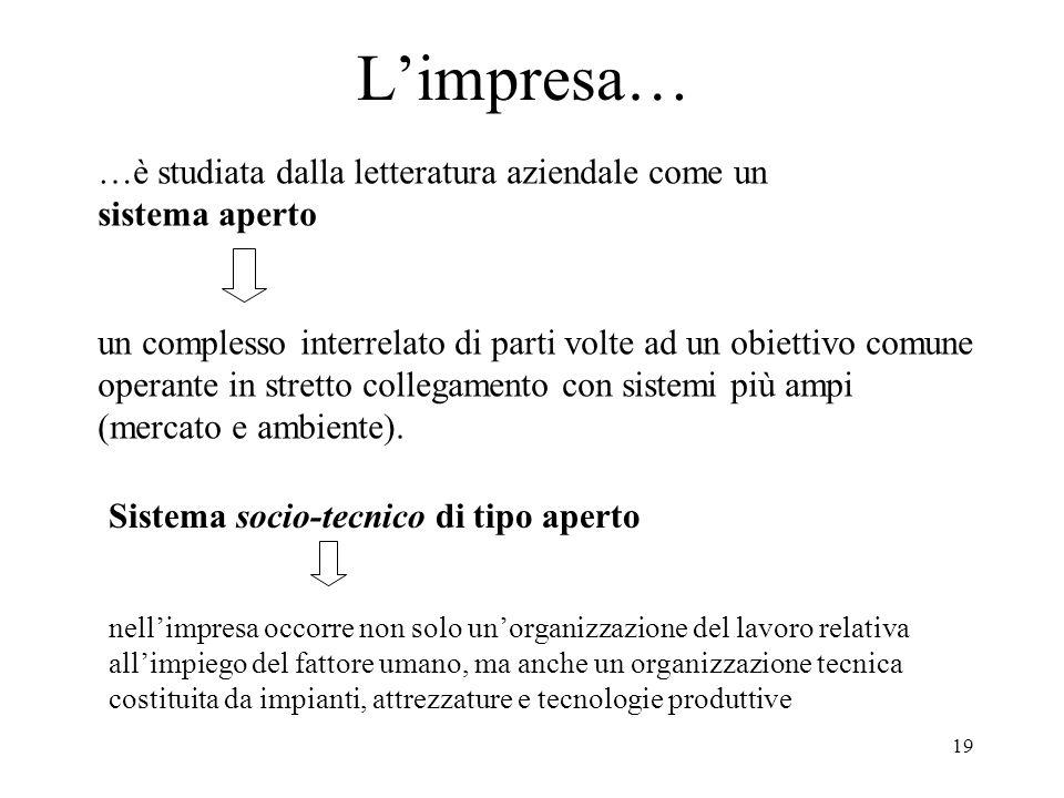 19 Limpresa… …è studiata dalla letteratura aziendale come un sistema aperto un complesso interrelato di parti volte ad un obiettivo comune operante in stretto collegamento con sistemi più ampi (mercato e ambiente).