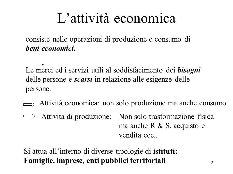 3 Lattività economica Lattività economica è svolta per soddisfare dei bisogni I bisogni si dispongono in una gerarchia Un ordine di priorità che si manifesta nelle variazioni delle scelte di consumo al variare dei redditi disponibili Beni primari (es.