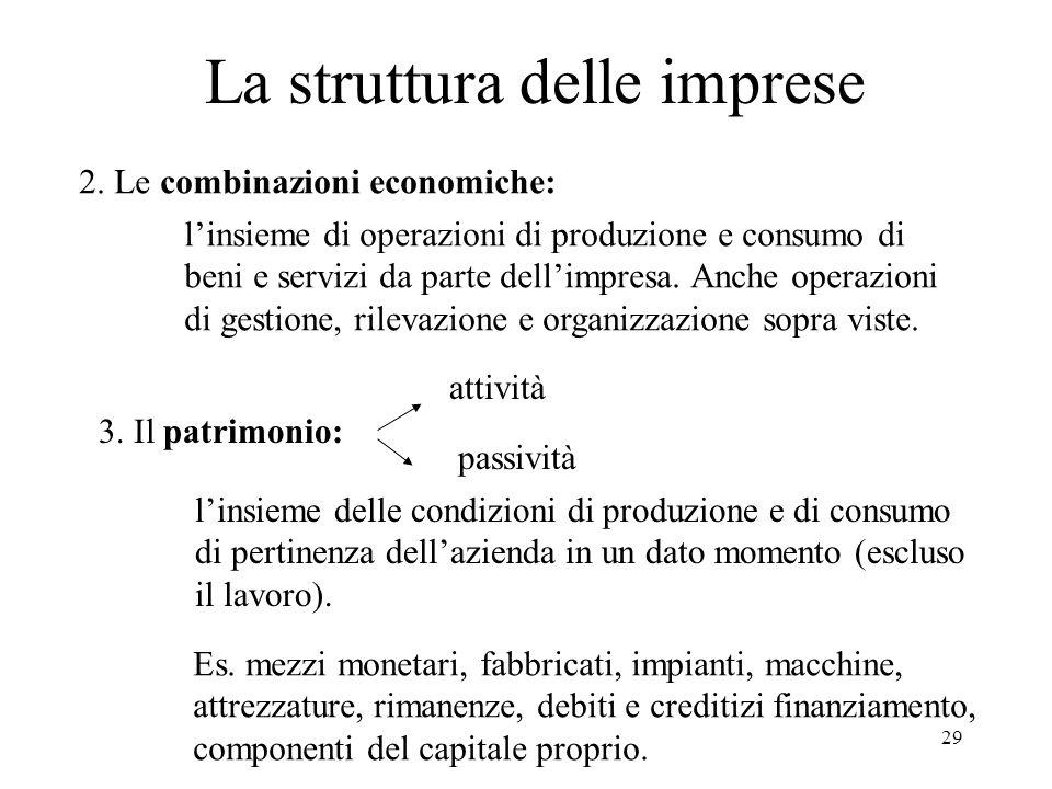 29 La struttura delle imprese 2.