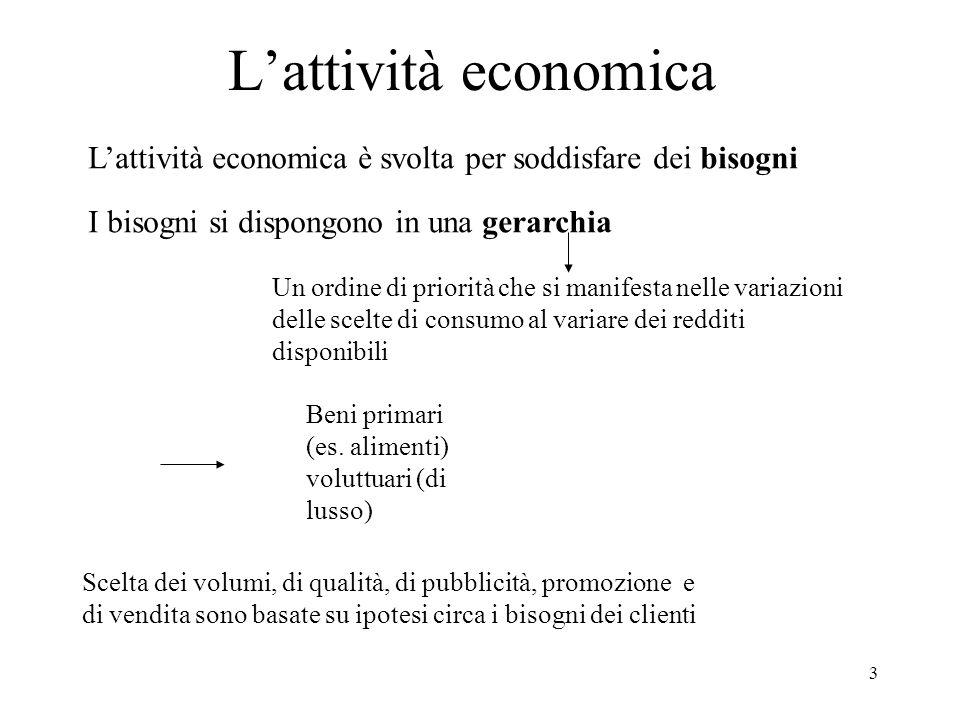 4 I bisogni soddisfatti dallattività economica Maslow: 1.
