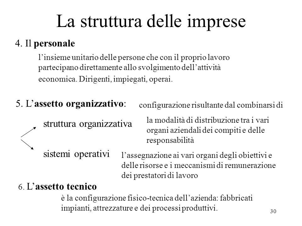 30 La struttura delle imprese 4.