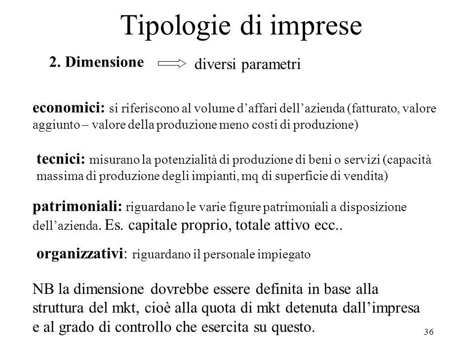 36 Tipologie di imprese 2.