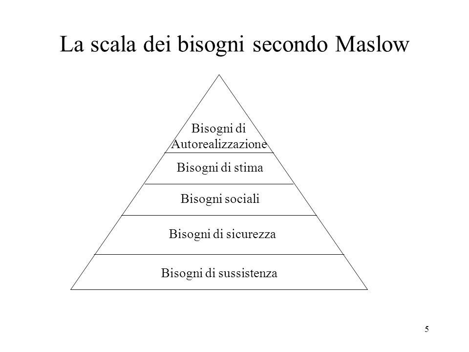 5 La scala dei bisogni secondo Maslow Bisogni di sussistenza Bisogni di sicurezza Bisogni sociali Bisogni di stima Bisogni di Autorealizzazione