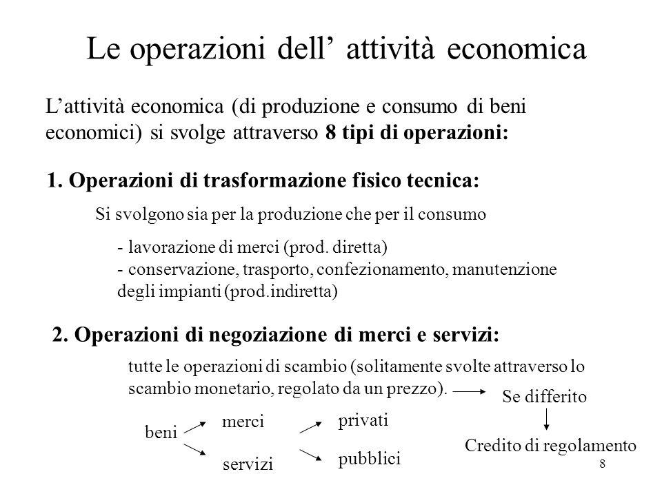 8 Le operazioni dell attività economica Lattività economica (di produzione e consumo di beni economici) si svolge attraverso 8 tipi di operazioni: 1.