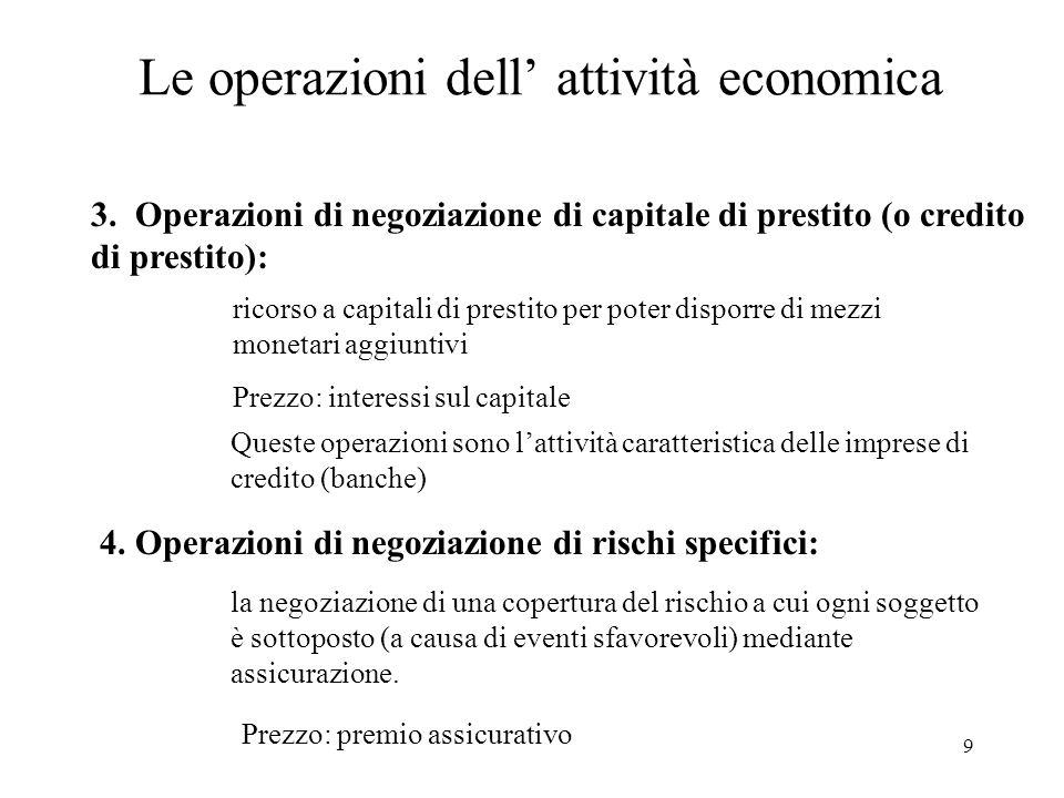 9 3. Operazioni di negoziazione di capitale di prestito (o credito di prestito): ricorso a capitali di prestito per poter disporre di mezzi monetari a