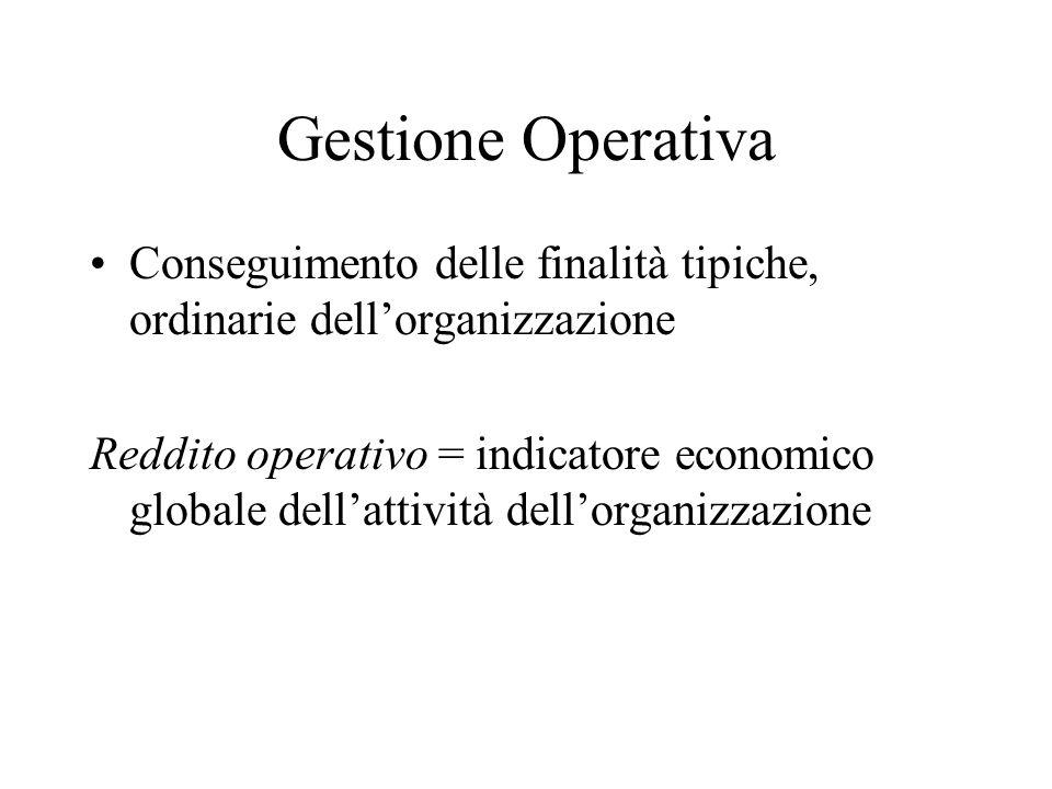 Gestione Operativa Conseguimento delle finalità tipiche, ordinarie dellorganizzazione Reddito operativo = indicatore economico globale dellattività dellorganizzazione
