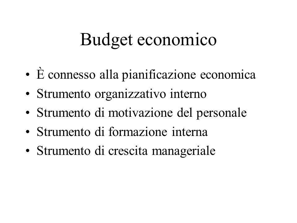 Budget economico È connesso alla pianificazione economica Strumento organizzativo interno Strumento di motivazione del personale Strumento di formazione interna Strumento di crescita manageriale
