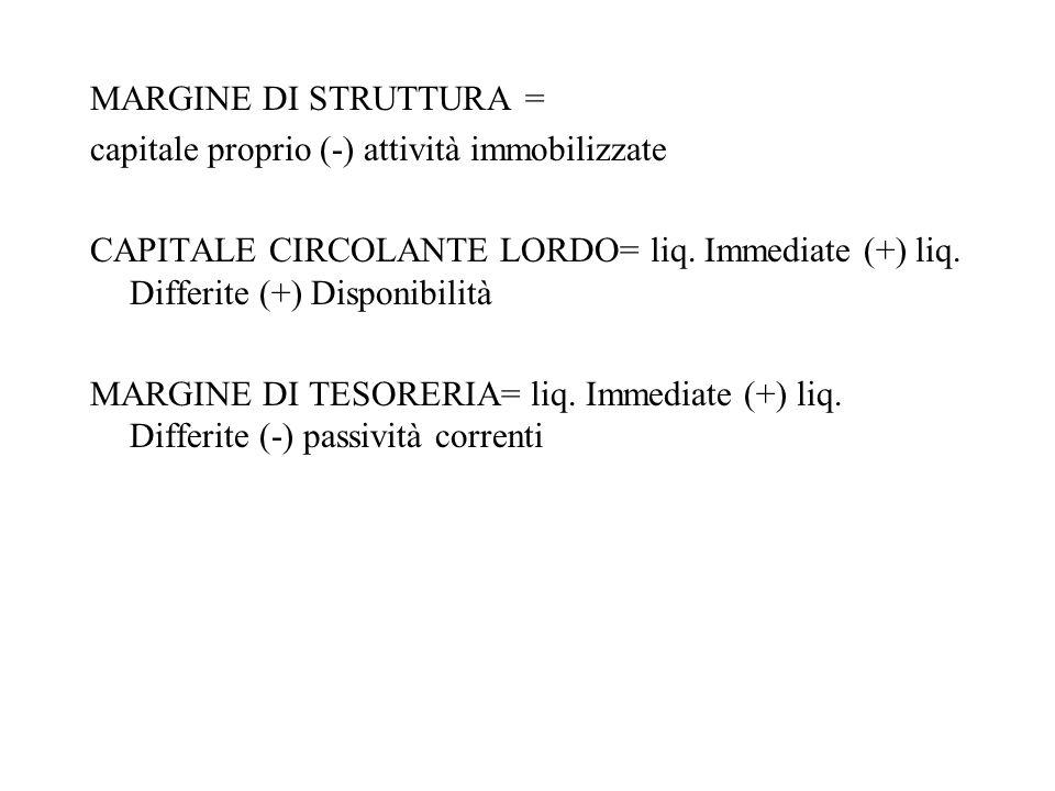 MARGINE DI STRUTTURA = capitale proprio (-) attività immobilizzate CAPITALE CIRCOLANTE LORDO= liq.
