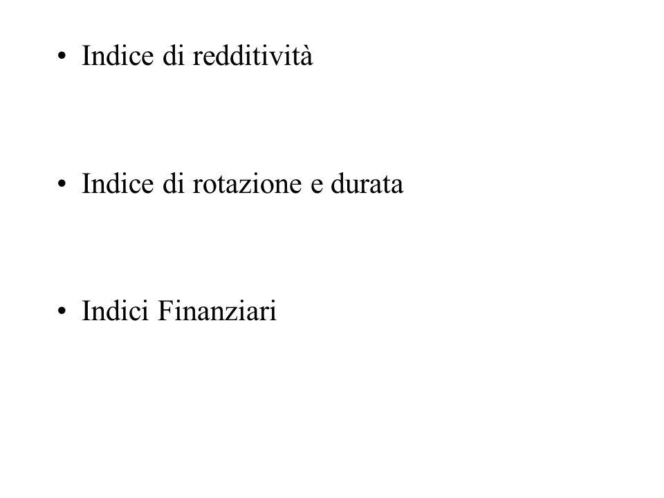Indice di redditività Indice di rotazione e durata Indici Finanziari