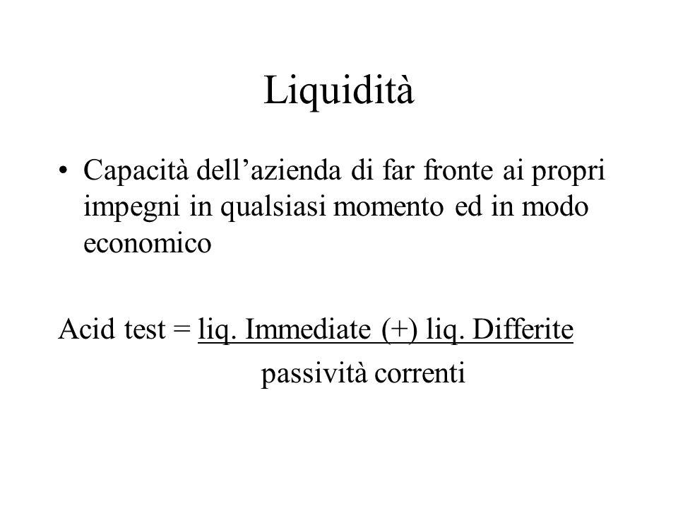 Liquidità Capacità dellazienda di far fronte ai propri impegni in qualsiasi momento ed in modo economico Acid test = liq.