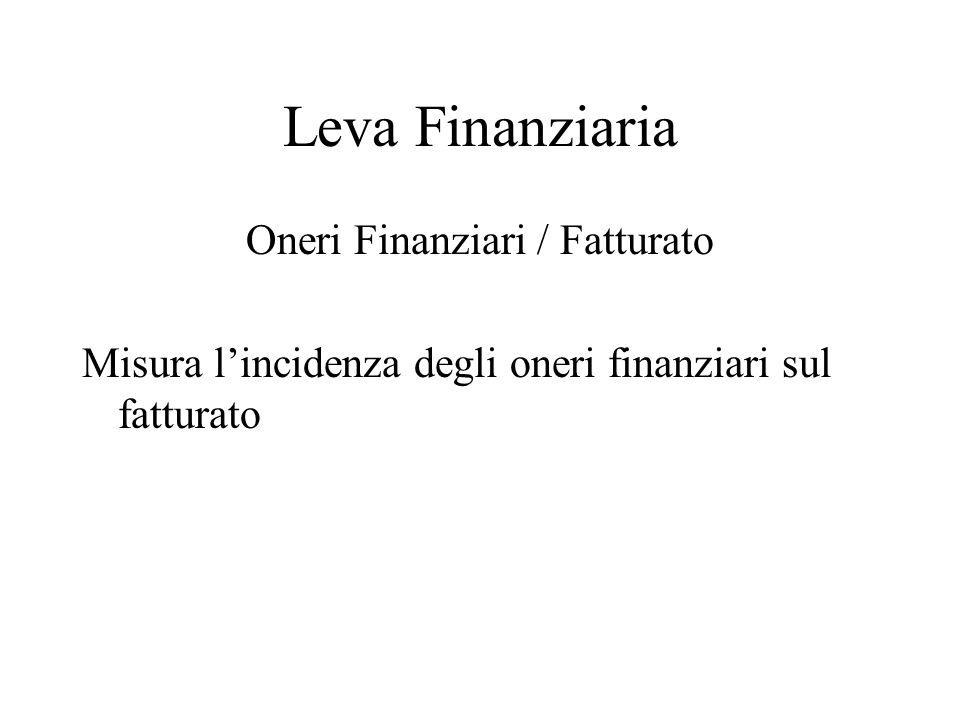 Leva Finanziaria Oneri Finanziari / Fatturato Misura lincidenza degli oneri finanziari sul fatturato