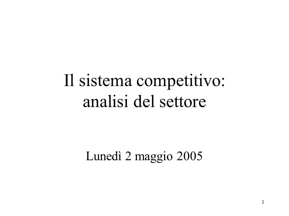1 Il sistema competitivo: analisi del settore Lunedì 2 maggio 2005