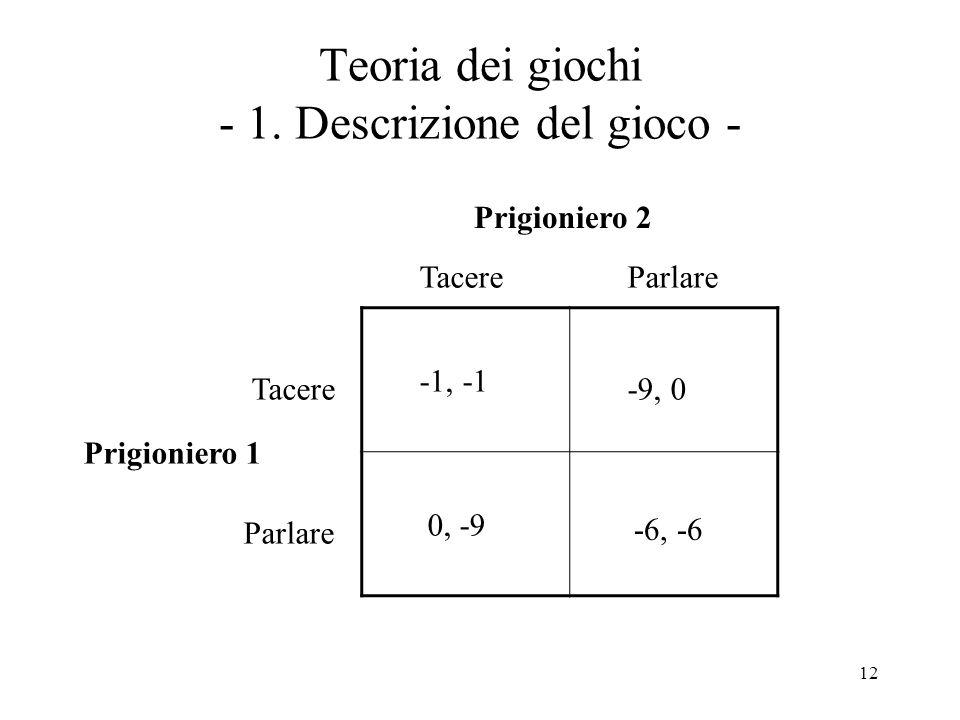 12 Teoria dei giochi - 1. Descrizione del gioco - -1, -1 -9, 0 0, -9 -6, -6 Prigioniero 2 Tacere Parlare Prigioniero 1
