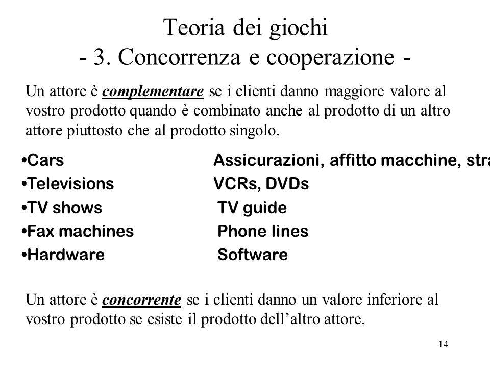 14 Teoria dei giochi - 3. Concorrenza e cooperazione - Un attore è complementare se i clienti danno maggiore valore al vostro prodotto quando è combin