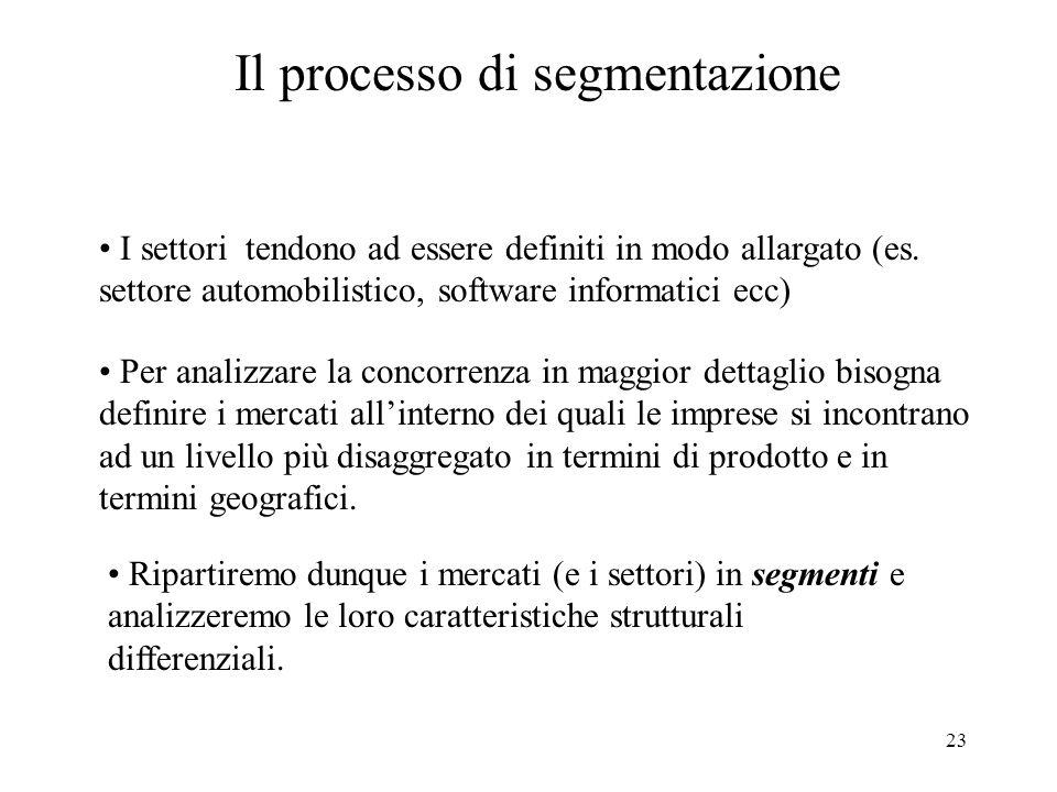 23 Il processo di segmentazione I settori tendono ad essere definiti in modo allargato (es. settore automobilistico, software informatici ecc) Per ana