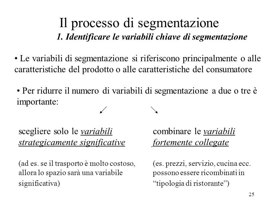 25 Il processo di segmentazione 1. Identificare le variabili chiave di segmentazione Le variabili di segmentazione si riferiscono principalmente o all