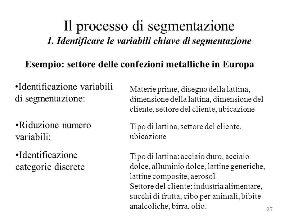 27 Il processo di segmentazione 1. Identificare le variabili chiave di segmentazione Esempio: settore delle confezioni metalliche in Europa Identifica