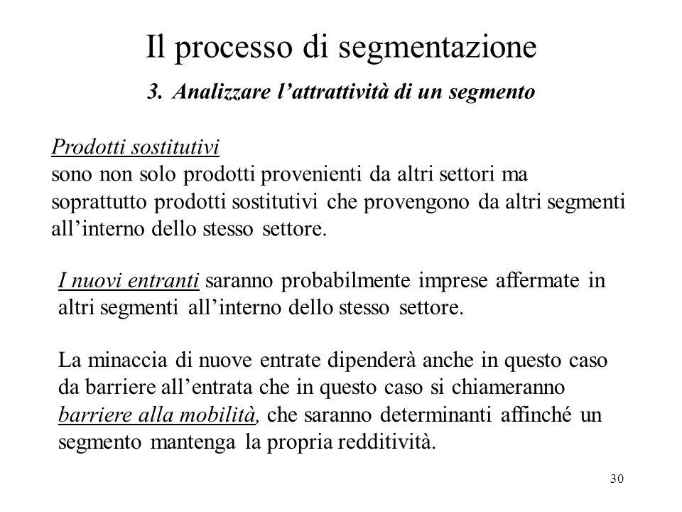 30 Il processo di segmentazione 3. Analizzare lattrattività di un segmento Prodotti sostitutivi sono non solo prodotti provenienti da altri settori ma