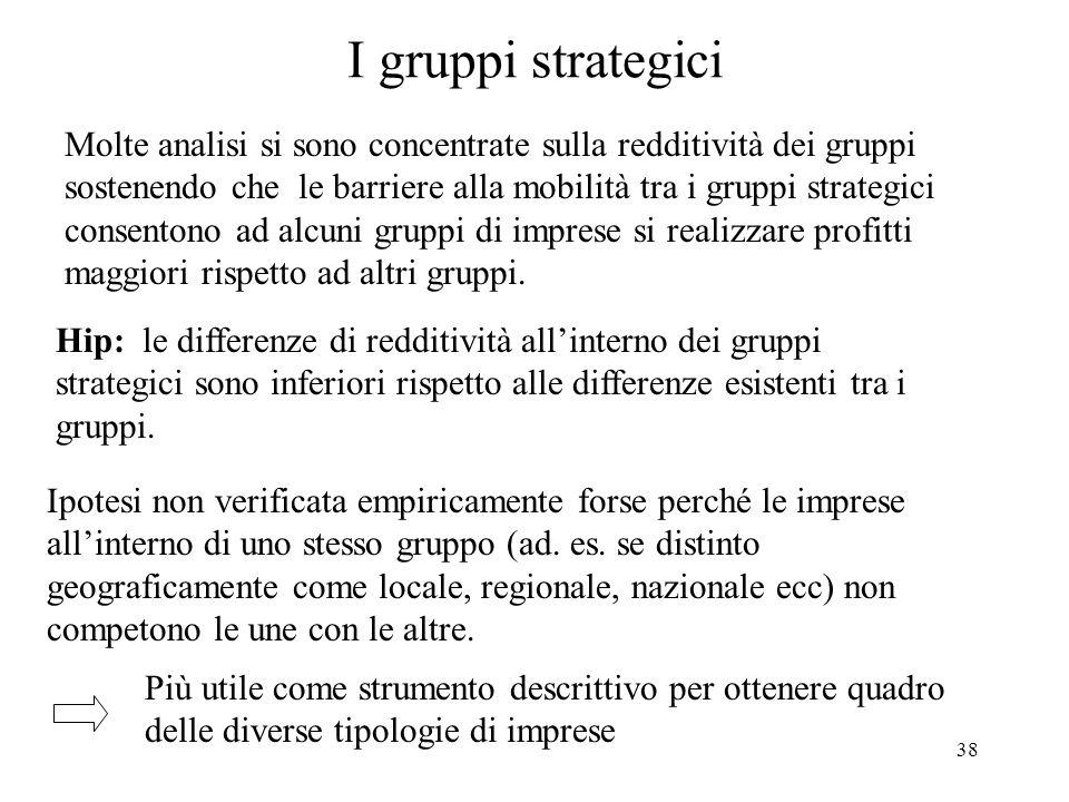 38 I gruppi strategici Molte analisi si sono concentrate sulla redditività dei gruppi sostenendo che le barriere alla mobilità tra i gruppi strategici