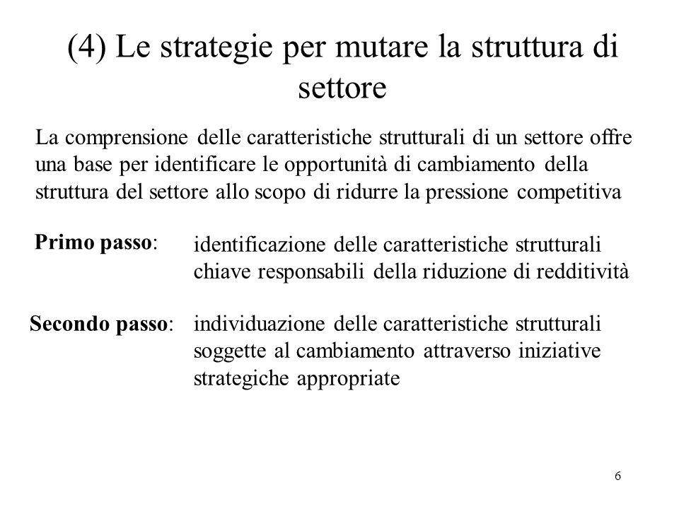 6 (4) Le strategie per mutare la struttura di settore Primo passo: identificazione delle caratteristiche strutturali chiave responsabili della riduzio