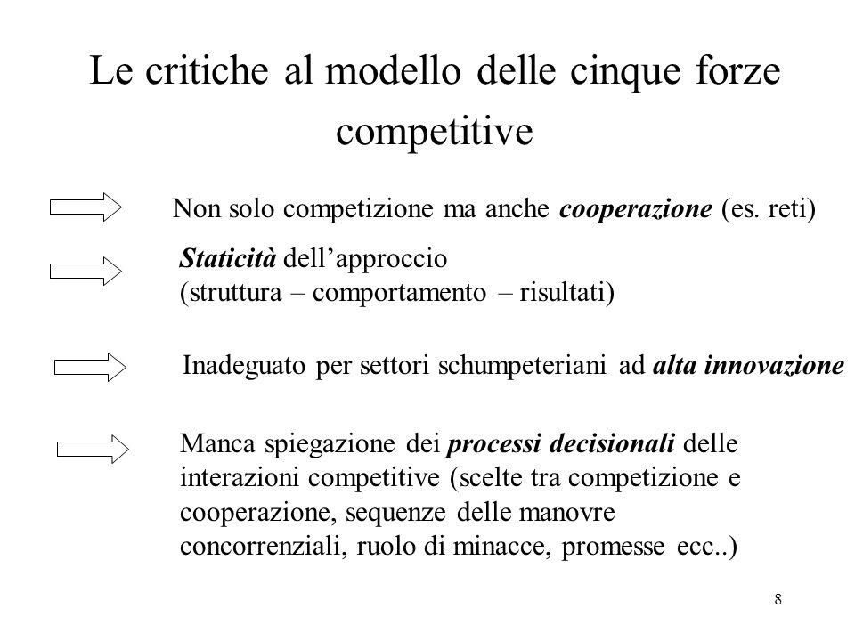 8 Le critiche al modello delle cinque forze competitive Non solo competizione ma anche cooperazione (es. reti) Staticità dellapproccio (struttura – co