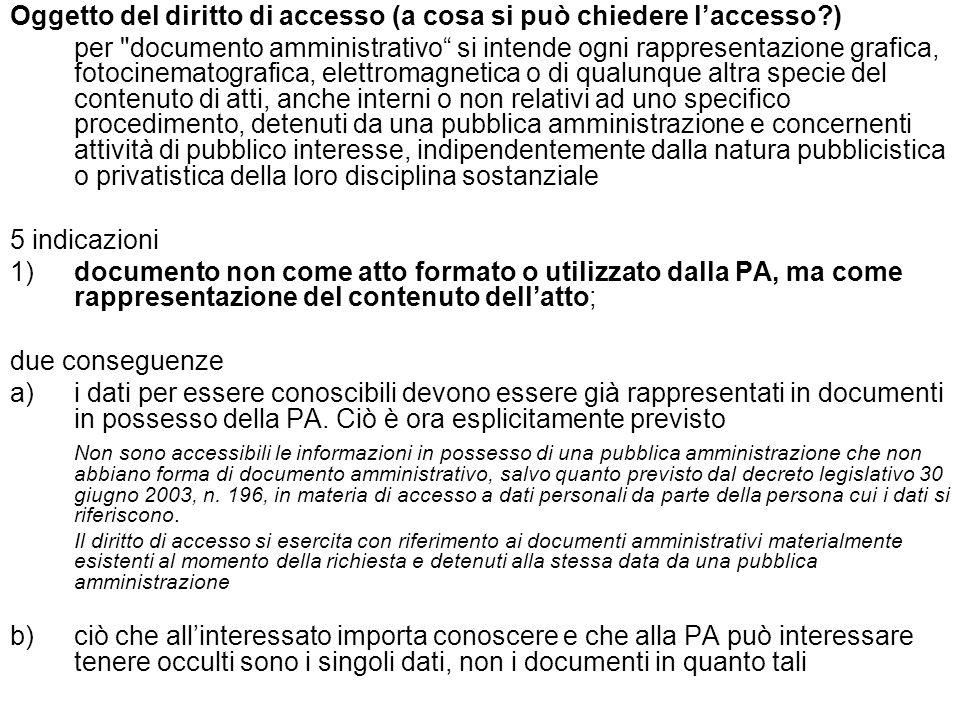 Oggetto del diritto di accesso (a cosa si può chiedere laccesso?) per