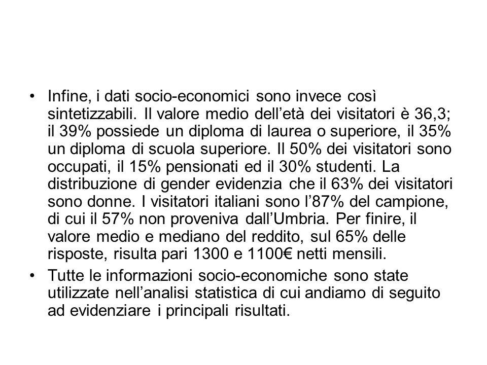 Infine, i dati socio-economici sono invece così sintetizzabili. Il valore medio delletà dei visitatori è 36,3; il 39% possiede un diploma di laurea o