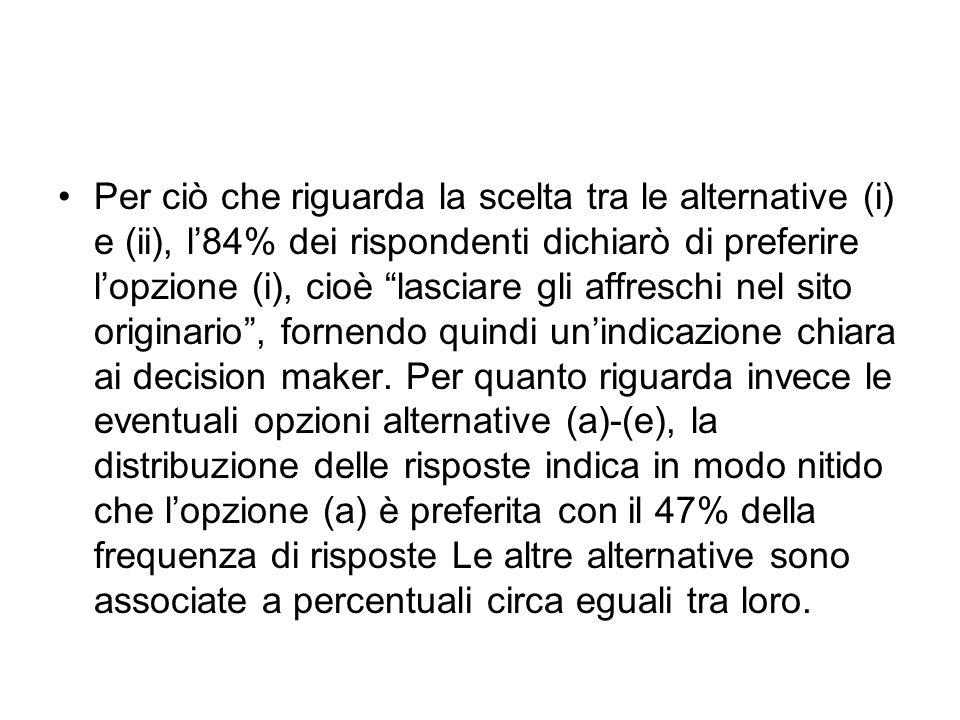 Per ciò che riguarda la scelta tra le alternative (i) e (ii), l84% dei rispondenti dichiarò di preferire lopzione (i), cioè lasciare gli affreschi nel