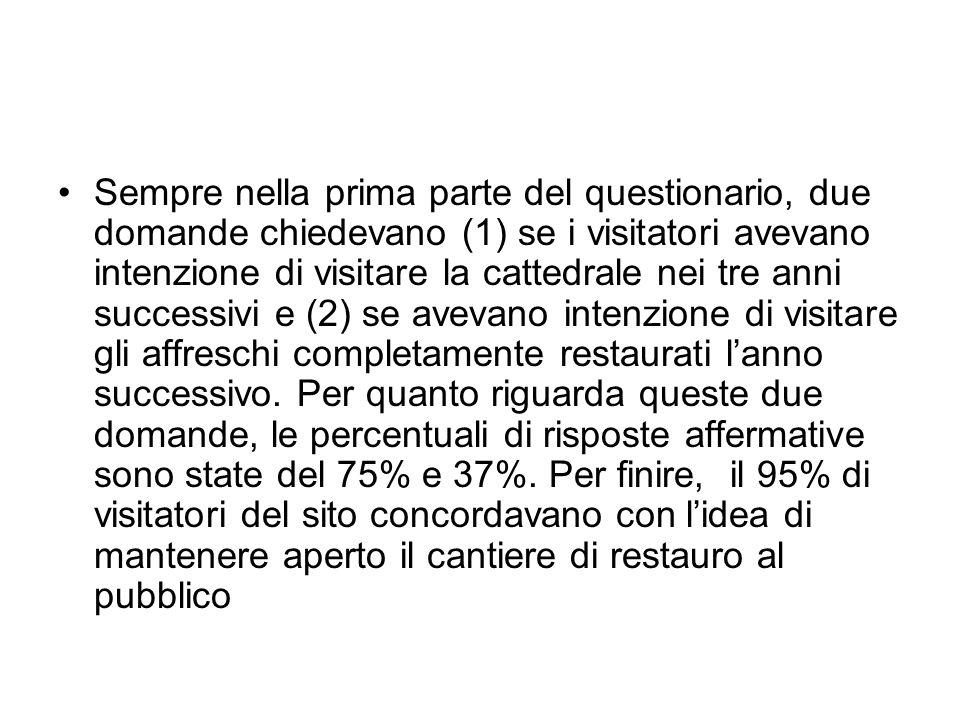 Sempre nella prima parte del questionario, due domande chiedevano (1) se i visitatori avevano intenzione di visitare la cattedrale nei tre anni succes