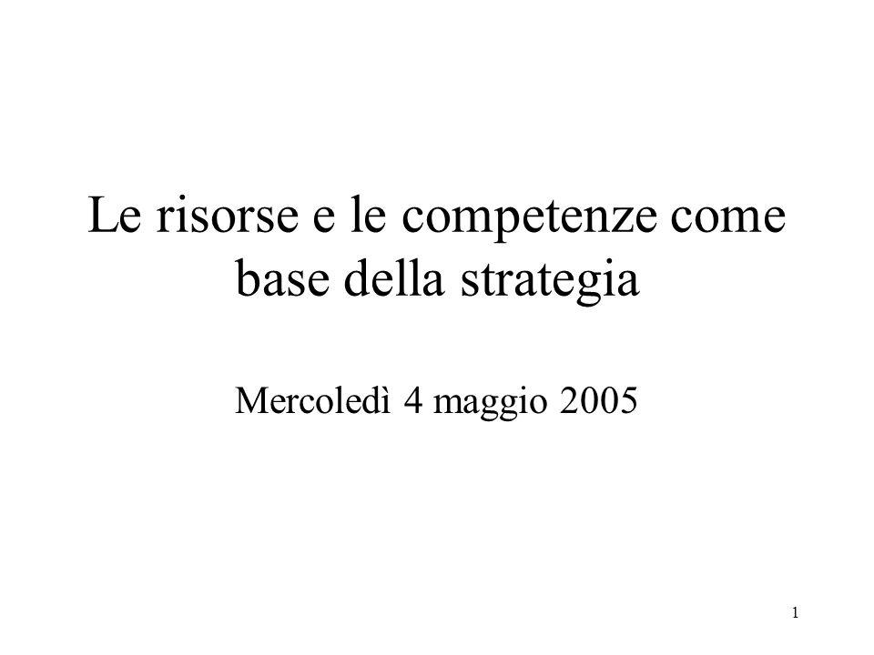 1 Le risorse e le competenze come base della strategia Mercoledì 4 maggio 2005
