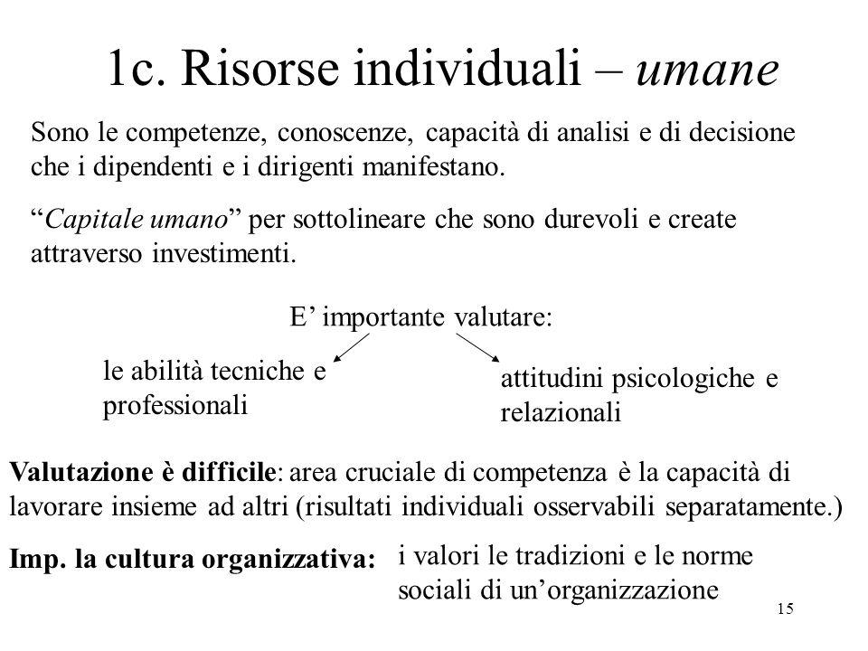 15 1c. Risorse individuali – umane Sono le competenze, conoscenze, capacità di analisi e di decisione che i dipendenti e i dirigenti manifestano. Capi