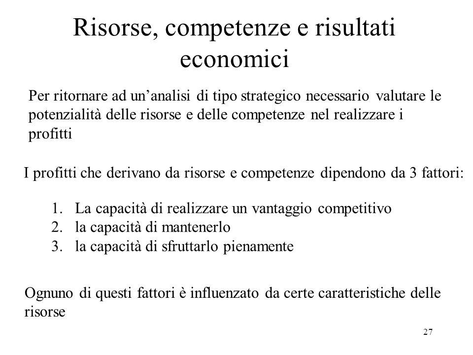 27 Risorse, competenze e risultati economici Per ritornare ad unanalisi di tipo strategico necessario valutare le potenzialità delle risorse e delle c